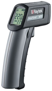Etekcity Lasergrip 1080 Infrared Thermometer Review